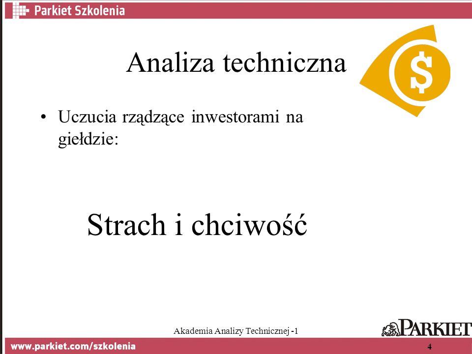 Akademia Analizy Technicznej -1 4 Analiza techniczna Uczucia rządzące inwestorami na giełdzie: Strach i chciwość