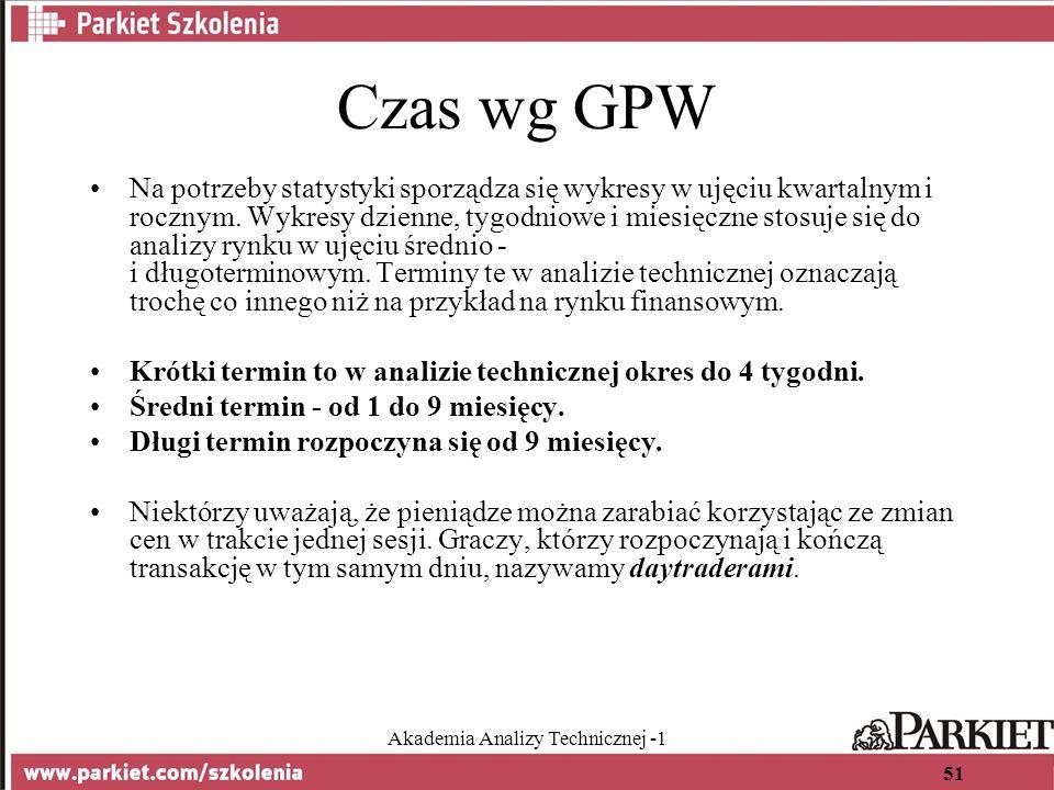 Akademia Analizy Technicznej -1 51 Czas wg GPW Na potrzeby statystyki sporządza się wykresy w ujęciu kwartalnym i rocznym.