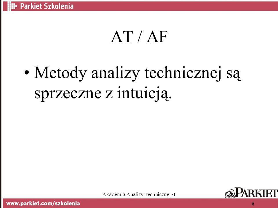 Akademia Analizy Technicznej -1 6 AT / AF Metody analizy technicznej są sprzeczne z intuicją.