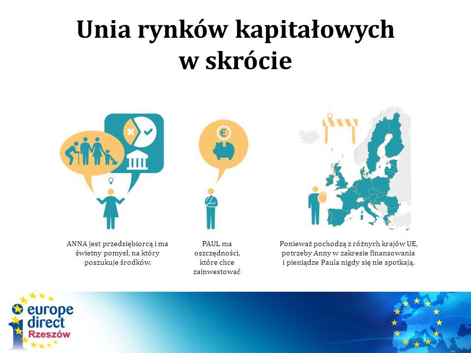 Unia rynków kapitałowych w skrócie ANNA jest przedsiębiorcą i ma świetny pomysł, na który poszukuje środków.