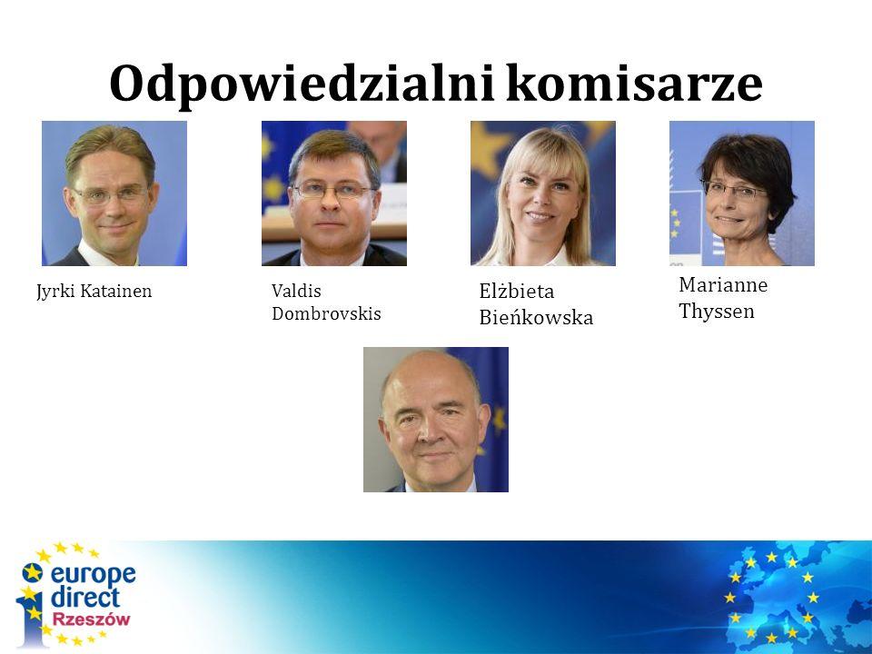 Odpowiedzialni komisarze Jyrki KatainenValdis Dombrovskis Elżbieta Bieńkowska Marianne Thyssen