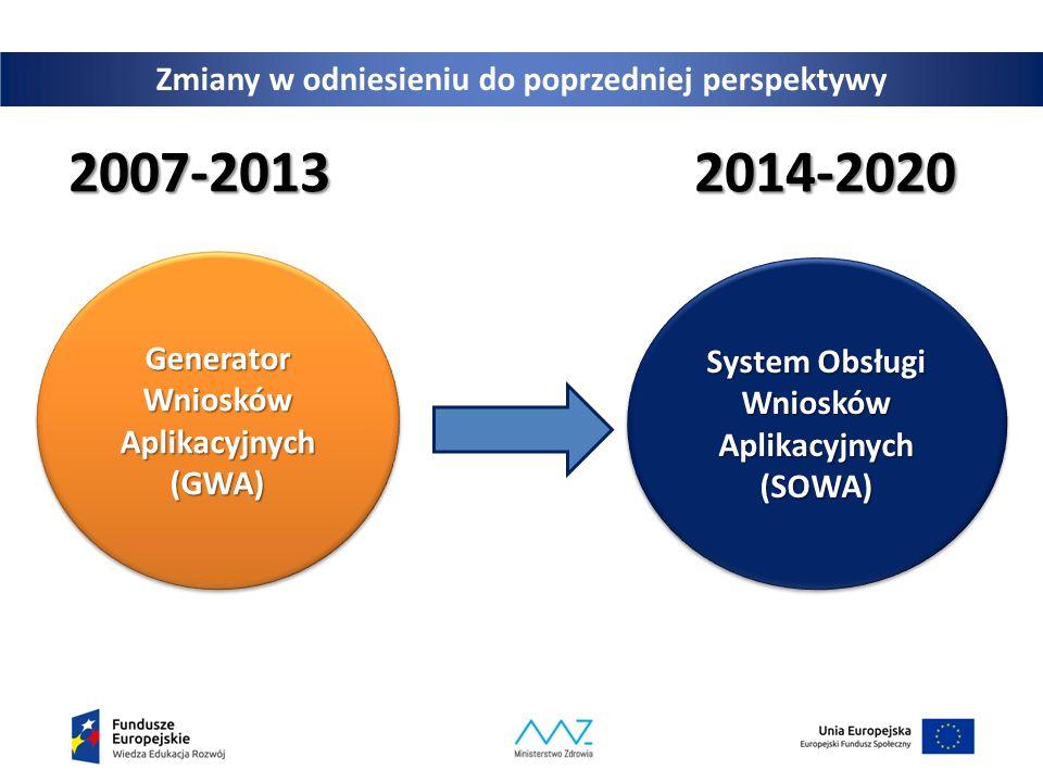 4 Zmiany w odniesieniu do poprzedniej perspektywy 2007-20132014-2020 Generator Wniosków Aplikacyjnych (GWA) System Obsługi Wniosków Aplikacyjnych (SOWA)