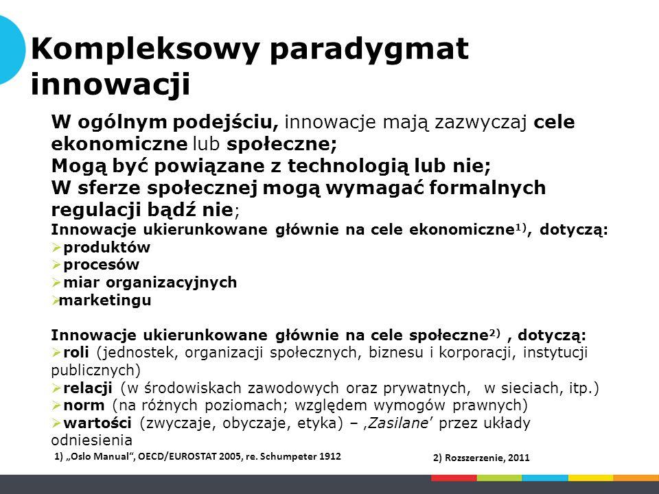 Kompleksowy paradygmat innowacji W ogólnym podejściu, innowacje mają zazwyczaj cele ekonomiczne lub społeczne; Mogą być powiązane z technologią lub ni