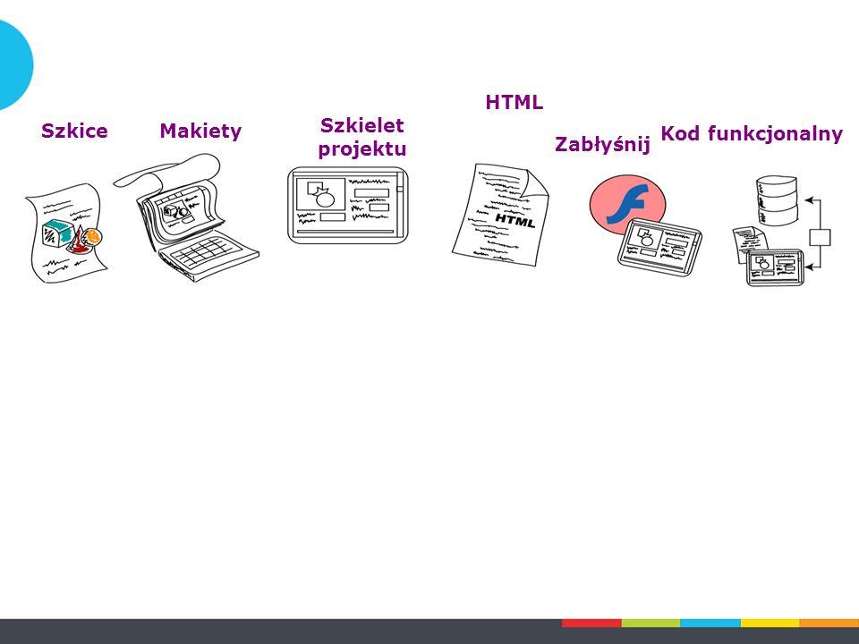 SzkiceMakiety Szkielet projektu HTML Zabłyśnij Kod funkcjonalny