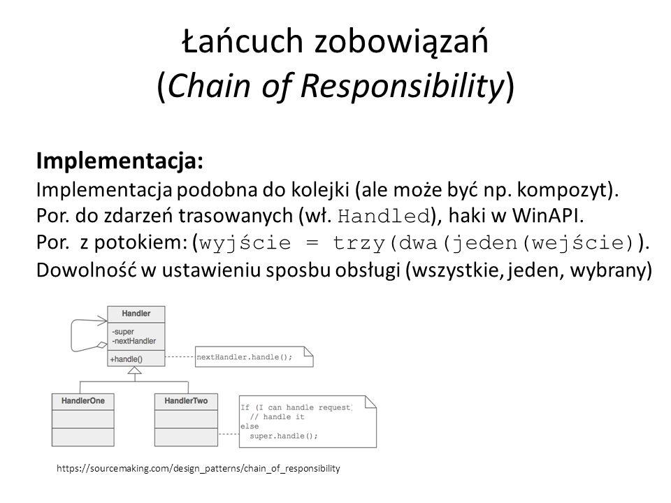 Łańcuch zobowiązań (Chain of Responsibility) Implementacja: Implementacja podobna do kolejki (ale może być np.