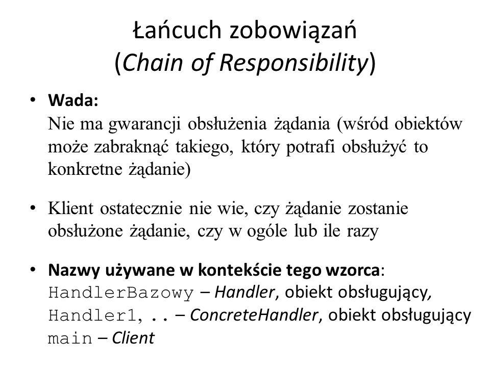 Łańcuch zobowiązań (Chain of Responsibility) Wada: Nie ma gwarancji obsłużenia żądania (wśród obiektów może zabraknąć takiego, który potrafi obsłużyć to konkretne żądanie) Klient ostatecznie nie wie, czy żądanie zostanie obsłużone żądanie, czy w ogóle lub ile razy Nazwy używane w kontekście tego wzorca: HandlerBazowy – Handler, obiekt obsługujący, Handler1,..