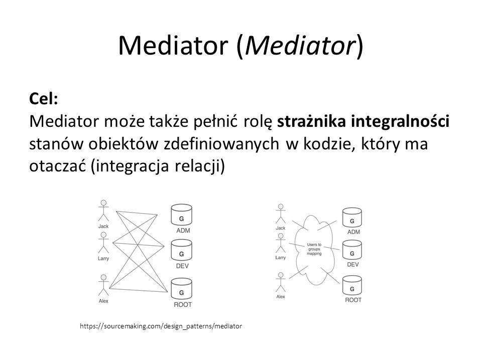 Mediator (Mediator) Cel: Mediator może także pełnić rolę strażnika integralności stanów obiektów zdefiniowanych w kodzie, który ma otaczać (integracja relacji) https://sourcemaking.com/design_patterns/mediator