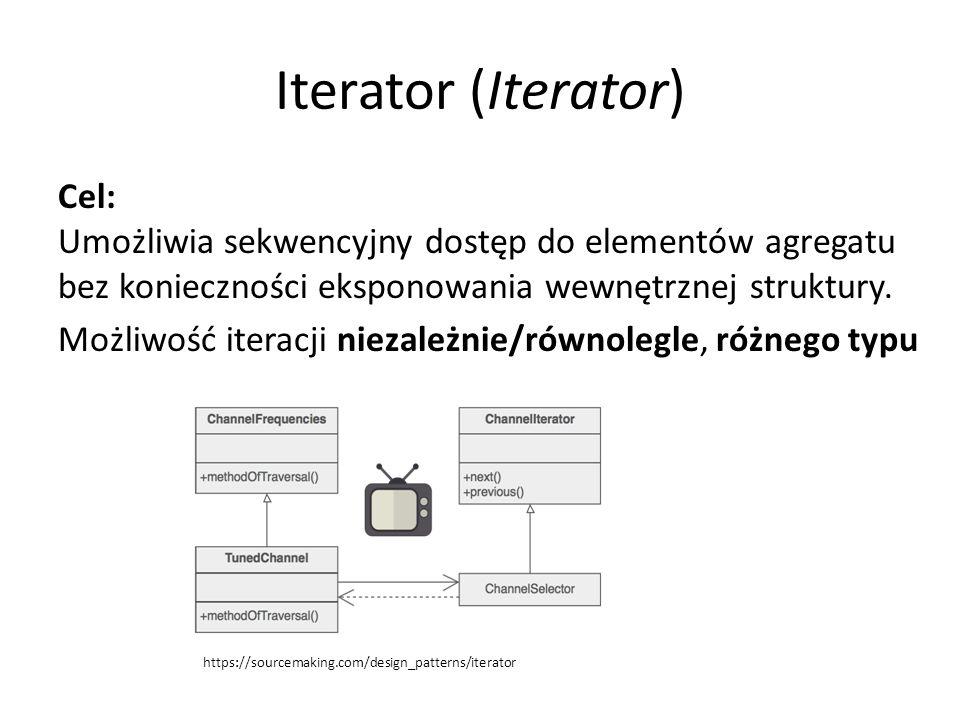 Iterator (Iterator) Standardowe metody iteratora: template class Iterator { public: virtual void First() = 0; virtual void Next() = 0; virtual bool IsDone() = 0; virtual Element CurrentElement() = 0; protected: Iterator(){} }; Ukryty konstruktor – metoda wytwórcza w agregatorze