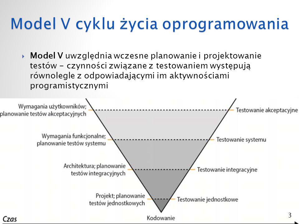 3  Model V uwzględnia wczesne planowanie i projektowanie testów - czynności związane z testowaniem występują równolegle z odpowiadającymi im aktywnościami programistycznymi