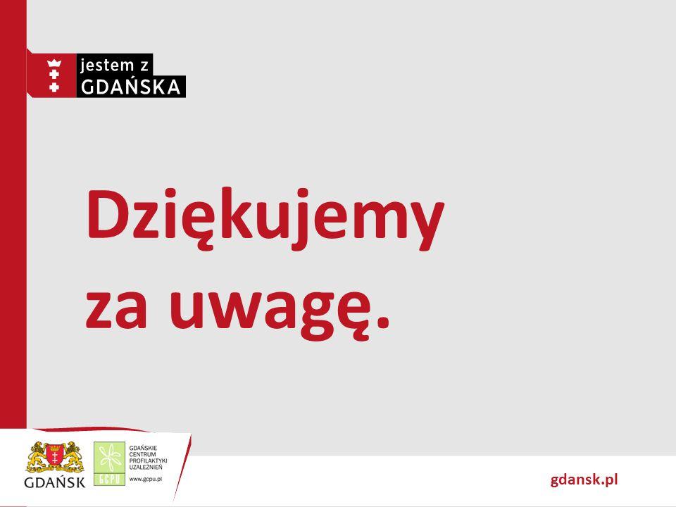 gdansk.pl Dziękujemy za uwagę.
