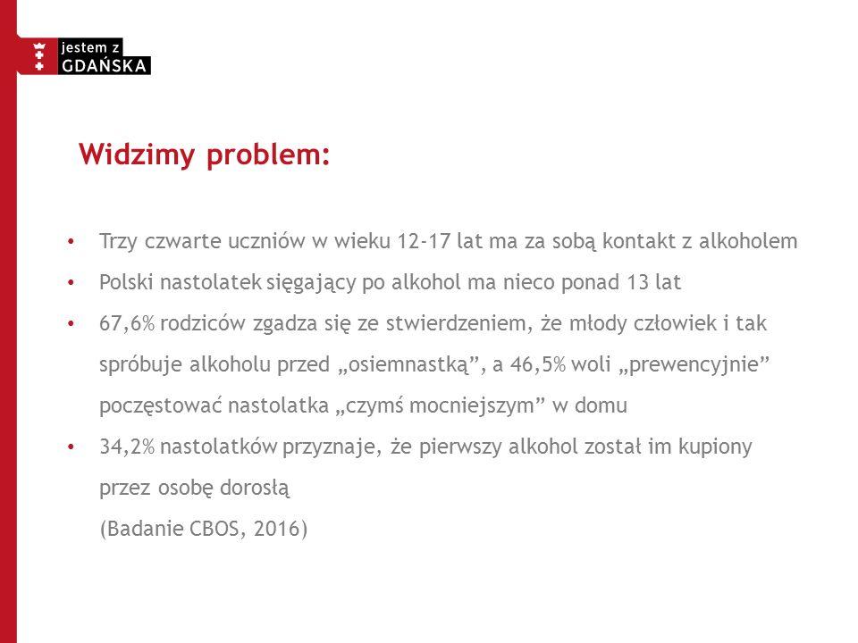 Widzimy problem: Trzy czwarte uczniów w wieku 12-17 lat ma za sobą kontakt z alkoholem Polski nastolatek sięgający po alkohol ma nieco ponad 13 lat 67