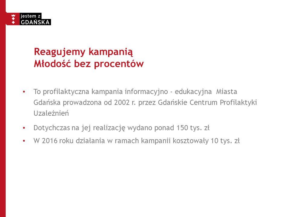 To profilaktyczna kampania informacyjno - edukacyjna Miasta Gdańska prowadzona od 2002 r. przez Gdańskie Centrum Profilaktyki Uzależnień Dotychczas na