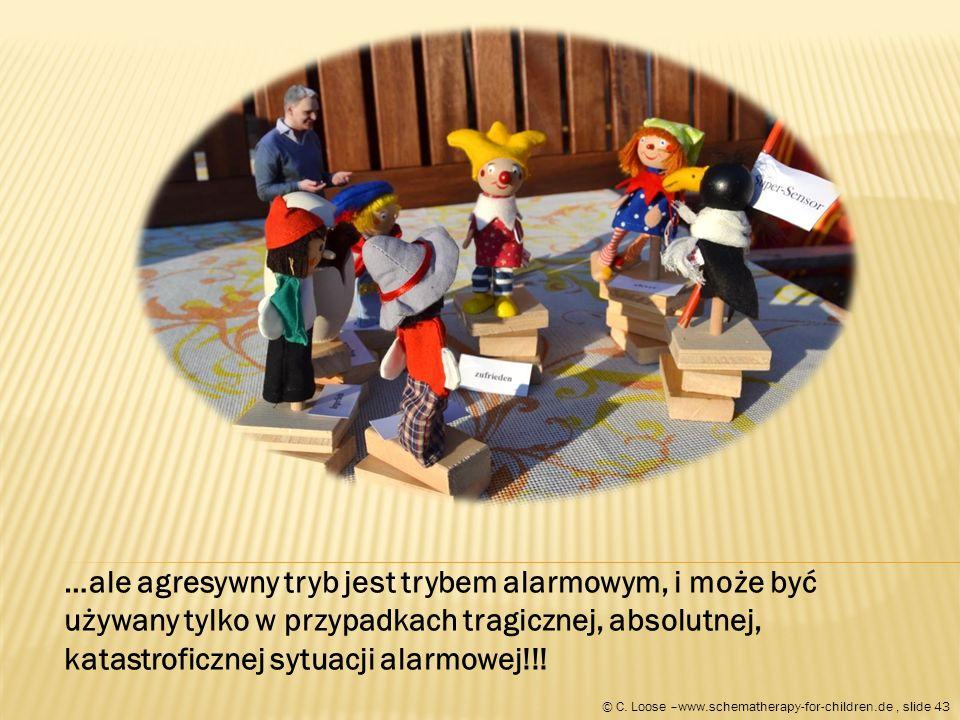 …ale agresywny tryb jest trybem alarmowym, i może być używany tylko w przypadkach tragicznej, absolutnej, katastroficznej sytuacji alarmowej!!.