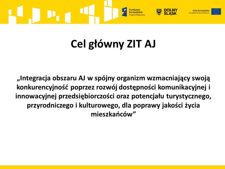 """Cel główny ZIT AJ """"Integracja obszaru AJ w spójny organizm wzmacniający swoją konkurencyjność poprzez rozwój dostępności komunikacyjnej i innowacyjnej przedsiębiorczości oraz potencjału turystycznego, przyrodniczego i kulturowego, dla poprawy jakości życia mieszkańców"""