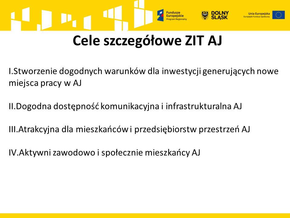 Cele szczegółowe ZIT AJ I.Stworzenie dogodnych warunków dla inwestycji generujących nowe miejsca pracy w AJ II.Dogodna dostępność komunikacyjna i infr