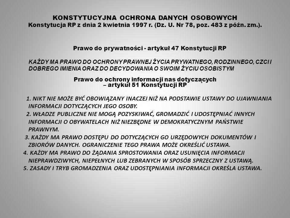 KONSTYTUCYJNA OCHRONA DANYCH OSOBOWYCH Konstytucja RP z dnia 2 kwietnia 1997 r.