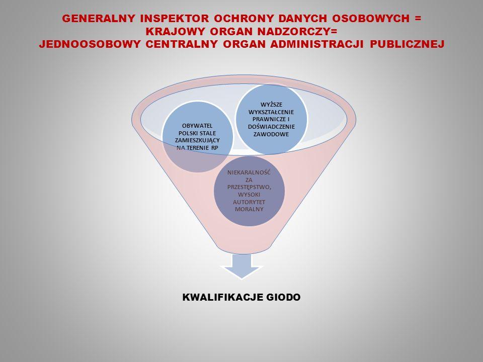 GENERALNY INSPEKTOR OCHRONY DANYCH OSOBOWYCH = KRAJOWY ORGAN NADZORCZY= JEDNOOSOBOWY CENTRALNY ORGAN ADMINISTRACJI PUBLICZNEJ KWALIFIKACJE GIODO NIEKARALNOŚĆ ZA PRZESTĘPSTWO, WYSOKI AUTORYTET MORALNY OBYWATEL POLSKI STALE ZAMIESZKUJĄCY NA TERENIE RP WYŻSZE WYKSZTAŁCENIE PRAWNICZE I DOŚWIADCZENIE ZAWODOWE