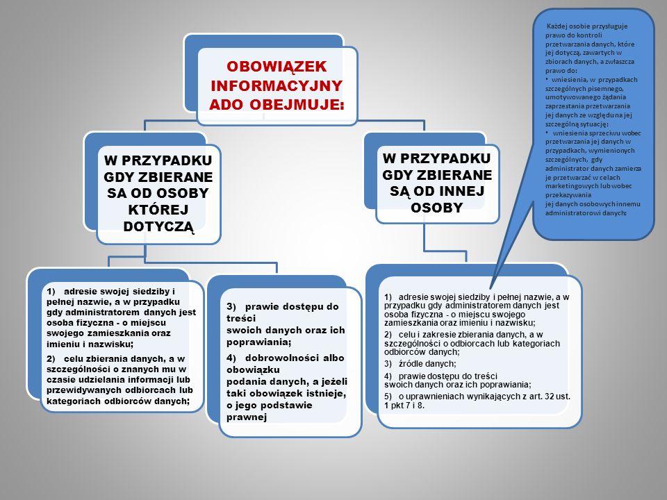OBOWIĄZEK INFORMACYJNY ADO OBEJMUJE: W PRZYPADKU GDY ZBIERANE SA OD OSOBY KTÓREJ DOTYCZĄ 1) adresie swojej siedziby i pełnej nazwie, a w przypadku gdy administratorem danych jest osoba fizyczna - o miejscu swojego zamieszkania oraz imieniu i nazwisku; 2) celu zbierania danych, a w szczególności o znanych mu w czasie udzielania informacji lub przewidywanych odbiorcach lub kategoriach odbiorców danych; 3) prawie dostępu do treści swoich danych oraz ich poprawiania; 4) dobrowolności albo obowiązku podania danych, a jeżeli taki obowiązek istnieje, o jego podstawie prawnej W PRZYPADKU GDY ZBIERANE SĄ OD INNEJ OSOBY 1) adresie swojej siedziby i pełnej nazwie, a w przypadku gdy administratorem danych jest osoba fizyczna - o miejscu swojego zamieszkania oraz imieniu i nazwisku; 2) celu i zakresie zbierania danych, a w szczególności o odbiorcach lub kategoriach odbiorców danych; 3) źródle danych; 4) prawie dostępu do treści swoich danych oraz ich poprawiania; 5) o uprawnieniach wynikających z art.
