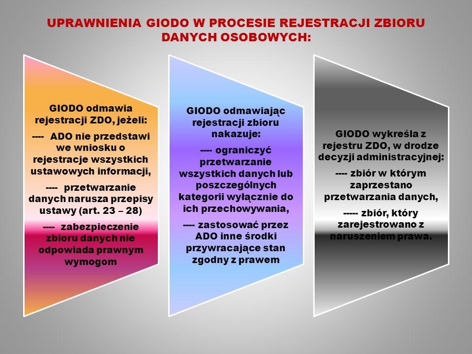 UPRAWNIENIA GIODO W PROCESIE REJESTRACJI ZBIORU DANYCH OSOBOWYCH: GIODO odmawia rejestracji ZDO, jeżeli: ---- ADO nie przedstawi we wniosku o rejestracje wszystkich ustawowych informacji, ---- przetwarzanie danych narusza przepisy ustawy (art.