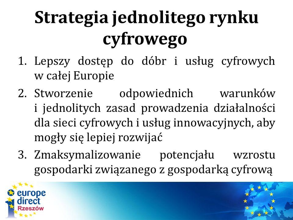 Strategia jednolitego rynku cyfrowego 1.Lepszy dostęp do dóbr i usług cyfrowych w całej Europie 2.Stworzenie odpowiednich warunków i jednolitych zasad prowadzenia działalności dla sieci cyfrowych i usług innowacyjnych, aby mogły się lepiej rozwijać 3.Zmaksymalizowanie potencjału wzrostu gospodarki związanego z gospodarką cyfrową