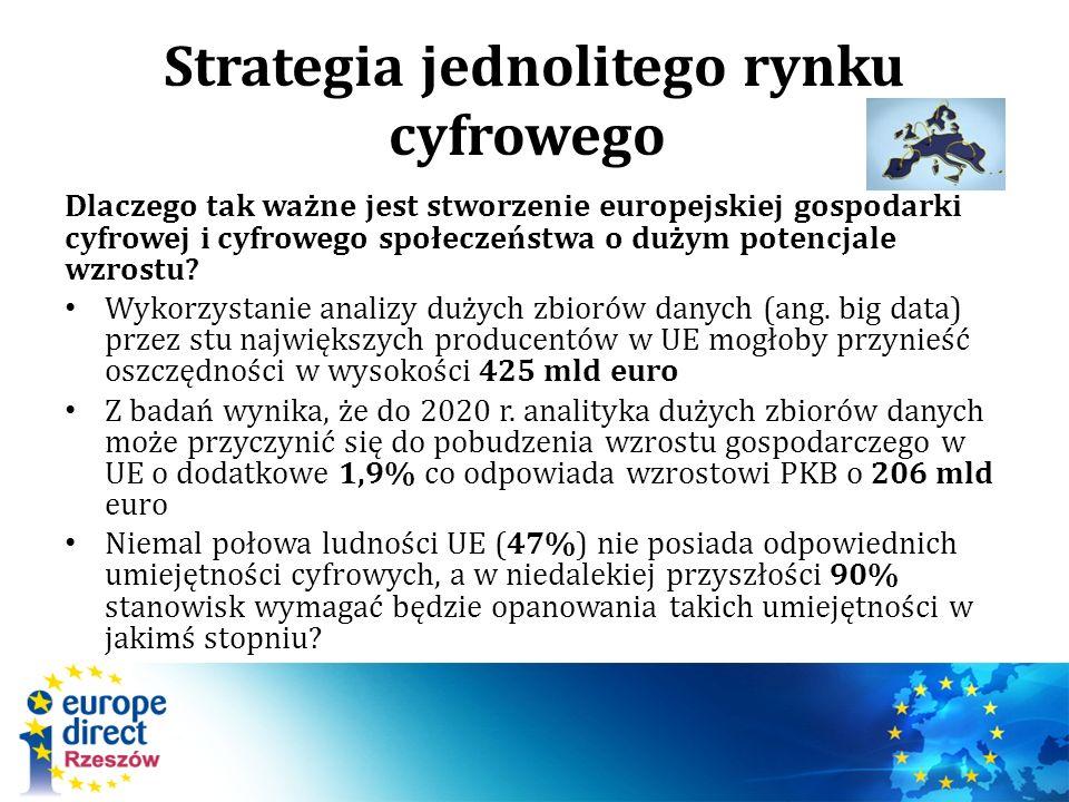 Strategia jednolitego rynku cyfrowego Dlaczego tak ważne jest stworzenie europejskiej gospodarki cyfrowej i cyfrowego społeczeństwa o dużym potencjale wzrostu.