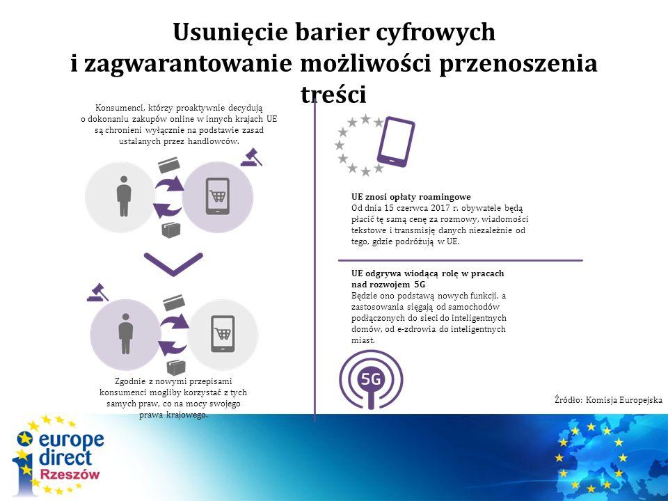 Usunięcie barier cyfrowych i zagwarantowanie możliwości przenoszenia treści Konsumenci, którzy proaktywnie decydują o dokonaniu zakupów online w innych krajach UE są chronieni wyłącznie na podstawie zasad ustalanych przez handlowców.