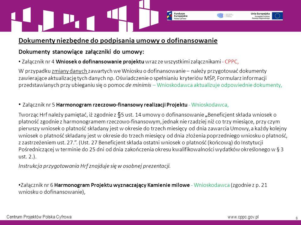 Centrum Projektów Polska Cyfrowa www.cppc.gov.pl 8 Dokumenty niezbędne do podpisania umowy o dofinansowanie Dokumenty stanowiące załączniki do umowy: Załącznik nr 4 Wniosek o dofinansowanie projektu wraz ze wszystkimi załącznikami - CPPC, W przypadku zmiany danych zawartych we Wniosku o dofinansowanie – należy przygotować dokumenty zawierające aktualizację tych danych np.