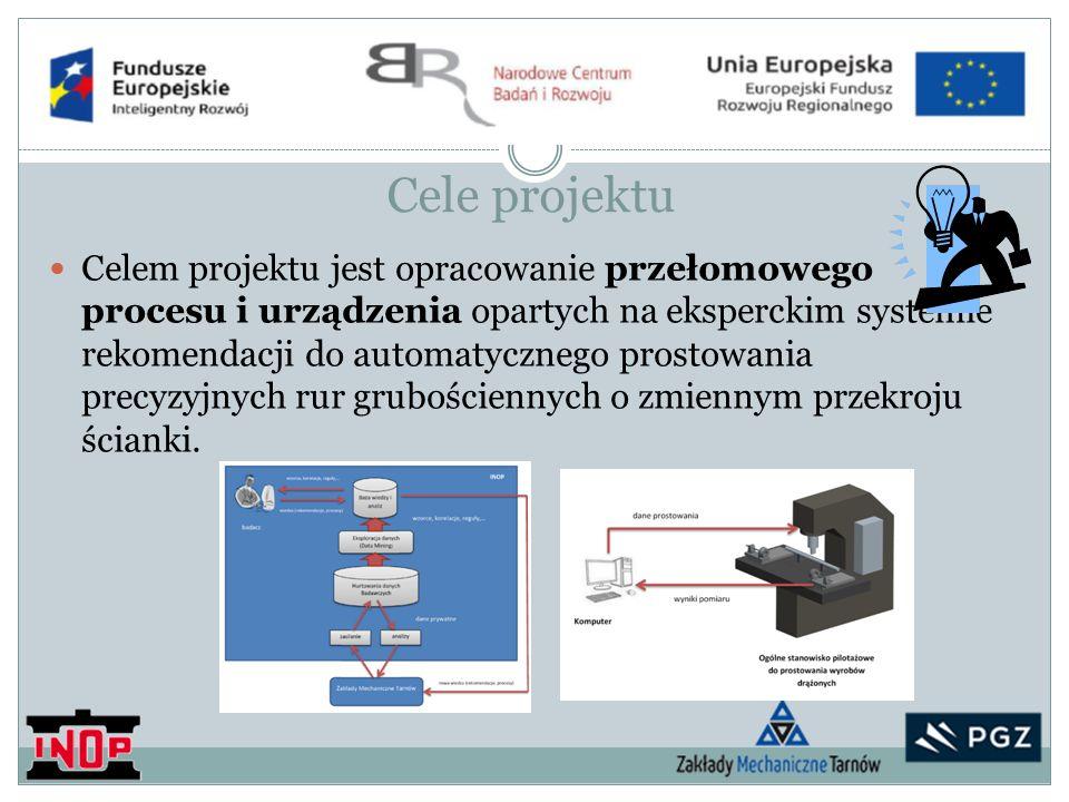 Wyzwania projektu Wyzwania technologiczne obejmują m.in.