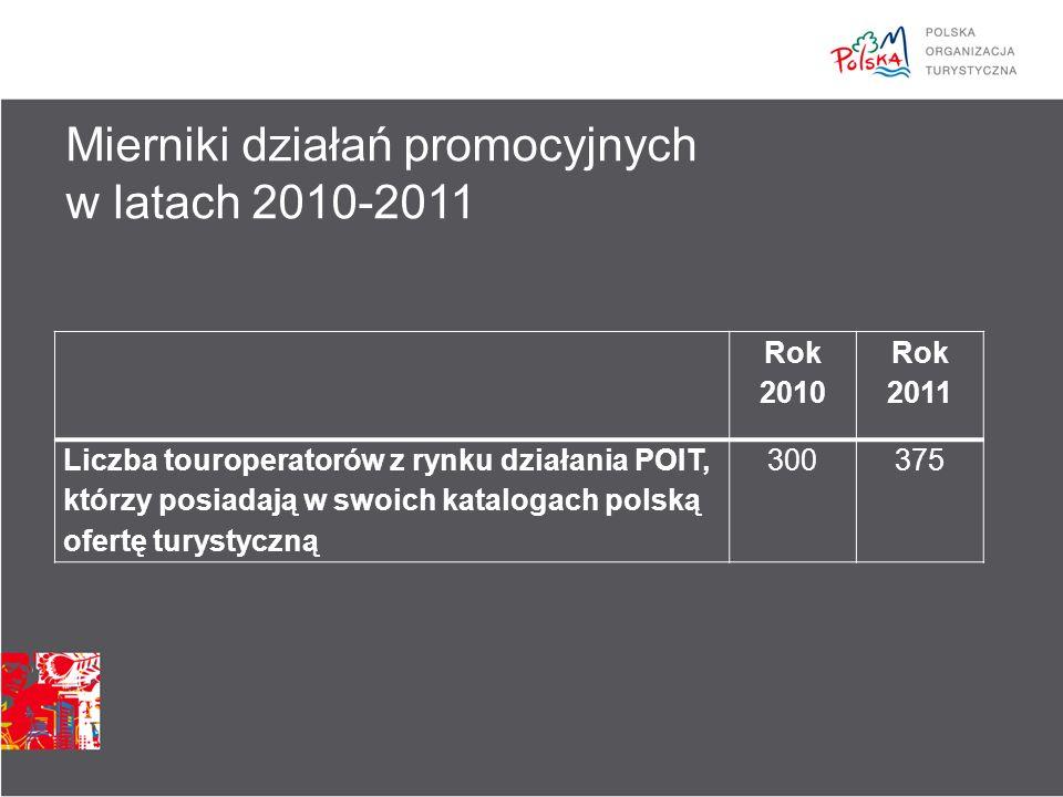 Rok 2010 Rok 2011 Liczba touroperatorów z rynku działania POIT, którzy posiadają w swoich katalogach polską ofertę turystyczną 300375 Mierniki działań promocyjnych w latach 2010-2011