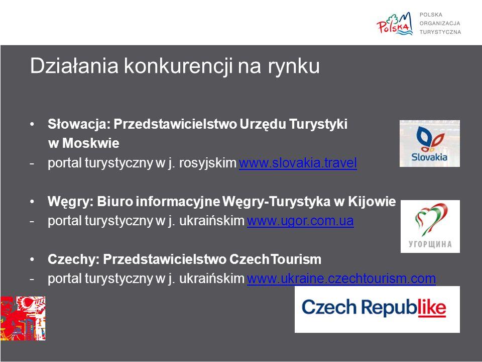 Słowacja: Przedstawicielstwo Urzędu Turystyki w Moskwie -portal turystyczny w j.