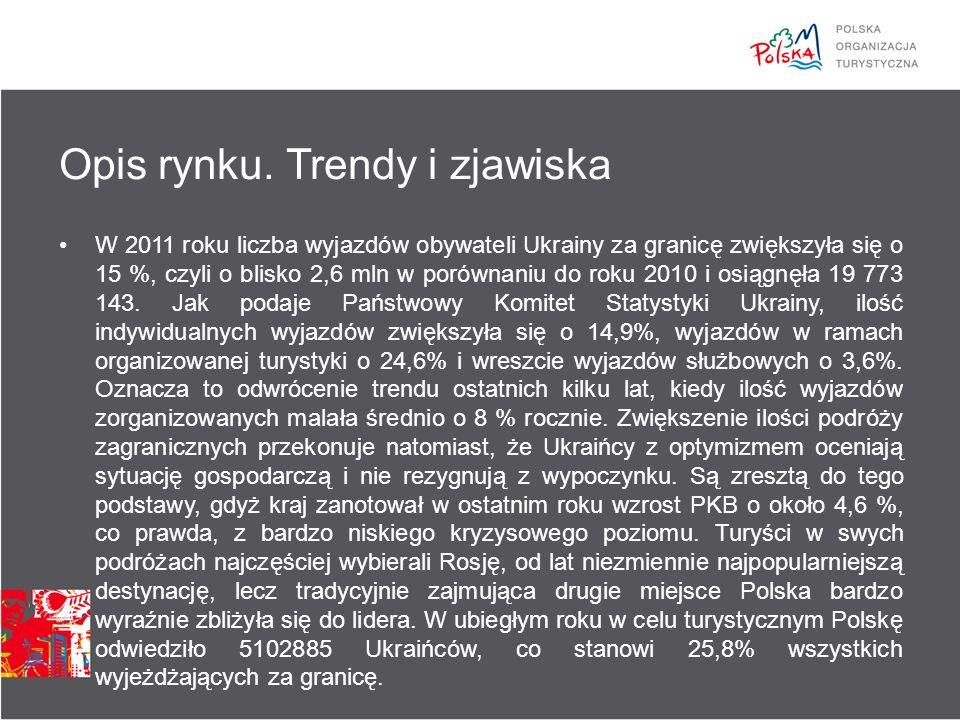 Na wypoczynek zimowy Ukraińcy wciąż najchętniej wybierają Austrię, Słowację i Polskę.