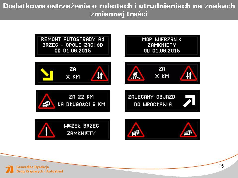15 Dodatkowe ostrzeżenia o robotach i utrudnieniach na znakach zmiennej treści
