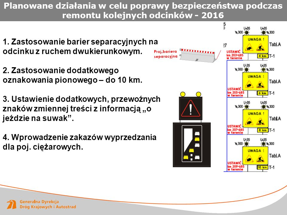 1. Zastosowanie barier separacyjnych na odcinku z ruchem dwukierunkowym. 2. Zastosowanie dodatkowego oznakowania pionowego – do 10 km. 3. Ustawienie d