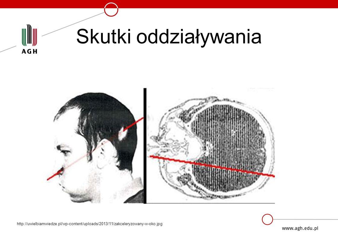 Skutki oddziaływania http://uwielbiamwiedze.pl/wp-content/uploads/2013/11/zakceleryzowany-w-oko.jpg
