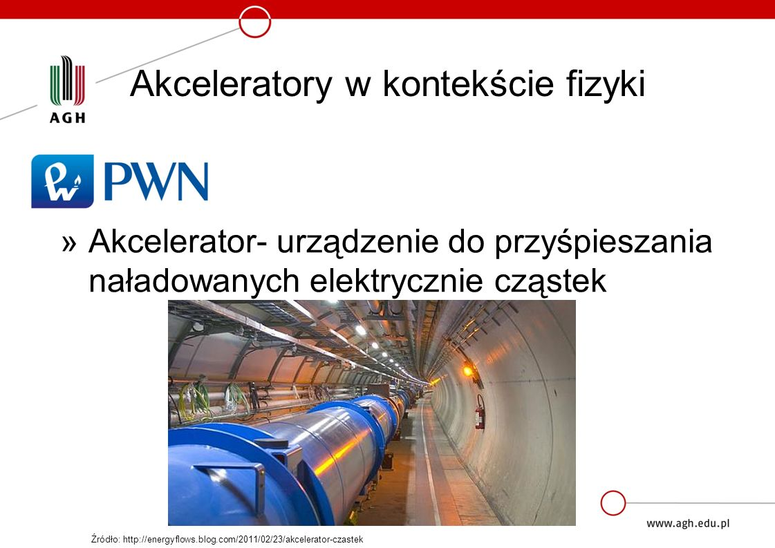 Akceleratory w kontekście fizyki »Akcelerator- urządzenie do przyśpieszania naładowanych elektrycznie cząstek Źródło: http://energyflows.blog.com/2011/02/23/akcelerator-czastek