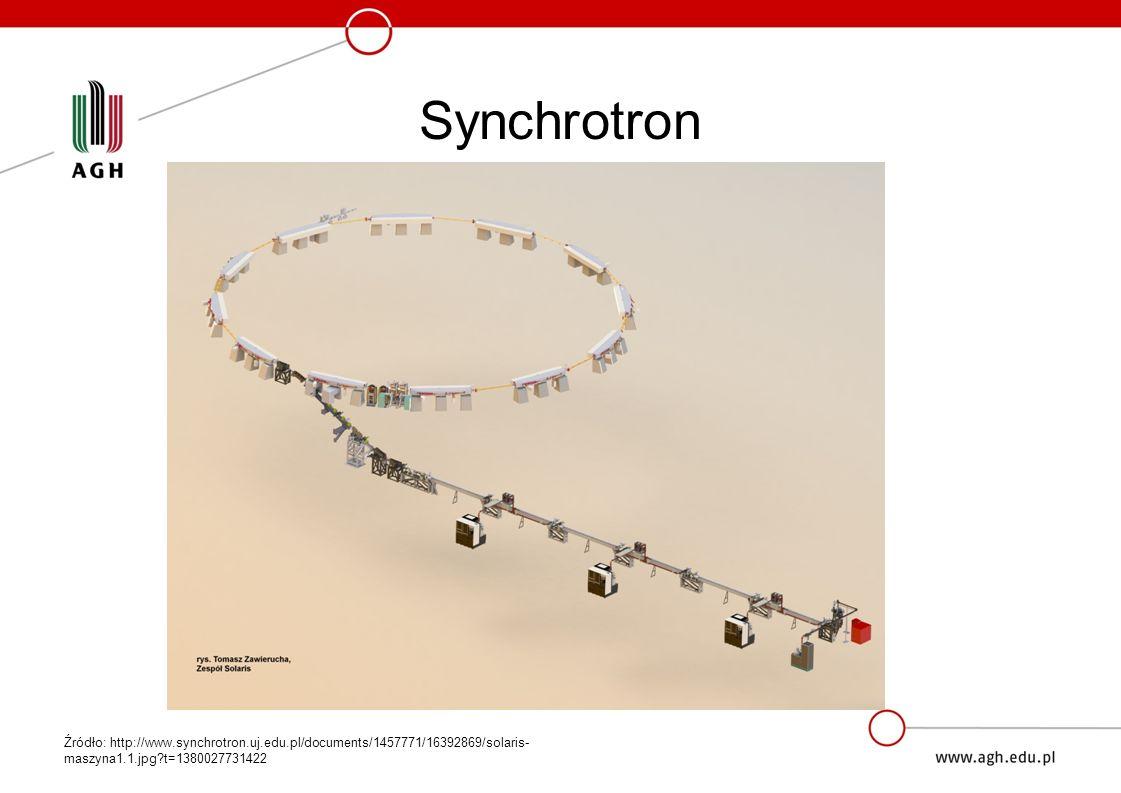 Synchrotron Źródło: http://www.synchrotron.uj.edu.pl/documents/1457771/16392869/solaris- maszyna1.1.jpg t=1380027731422