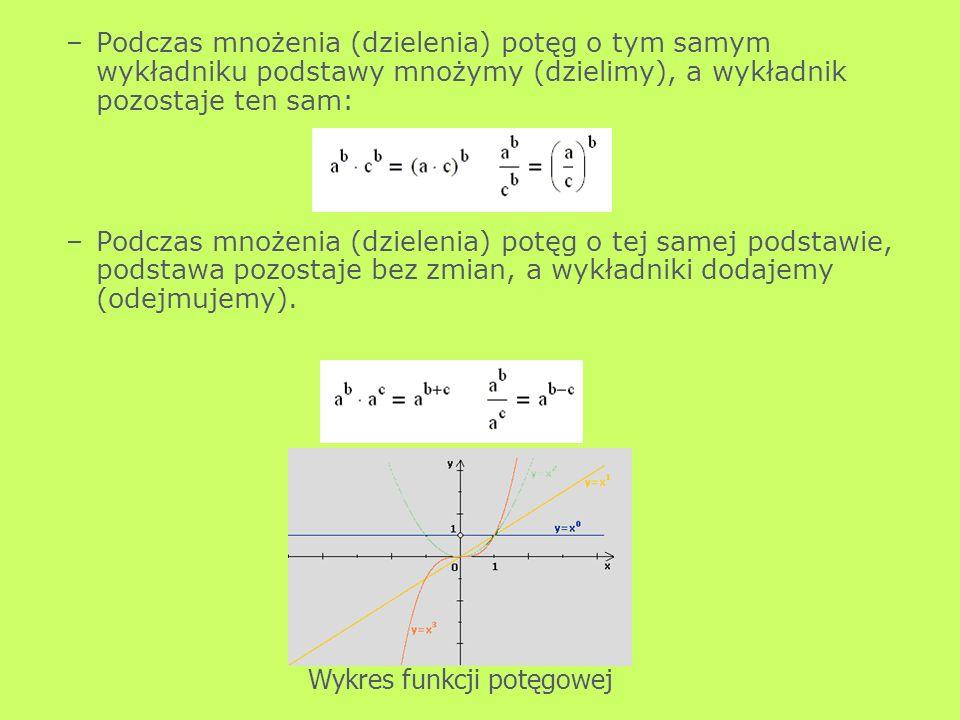 Liczba całkowita a jest podzielna przez liczbę (b nazywamy dzielnikiem liczby a) wtedy i tylko wtedy, gdy istnieje taka liczba, że. Dowolna liczba cał