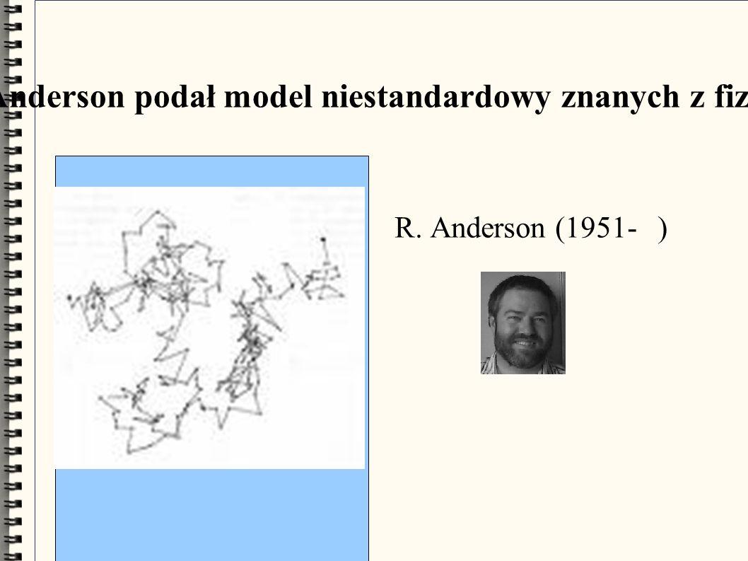 W 1976 roku Robert Anderson podał model niestandardowy znanych z fizyki ruchów Browna R.