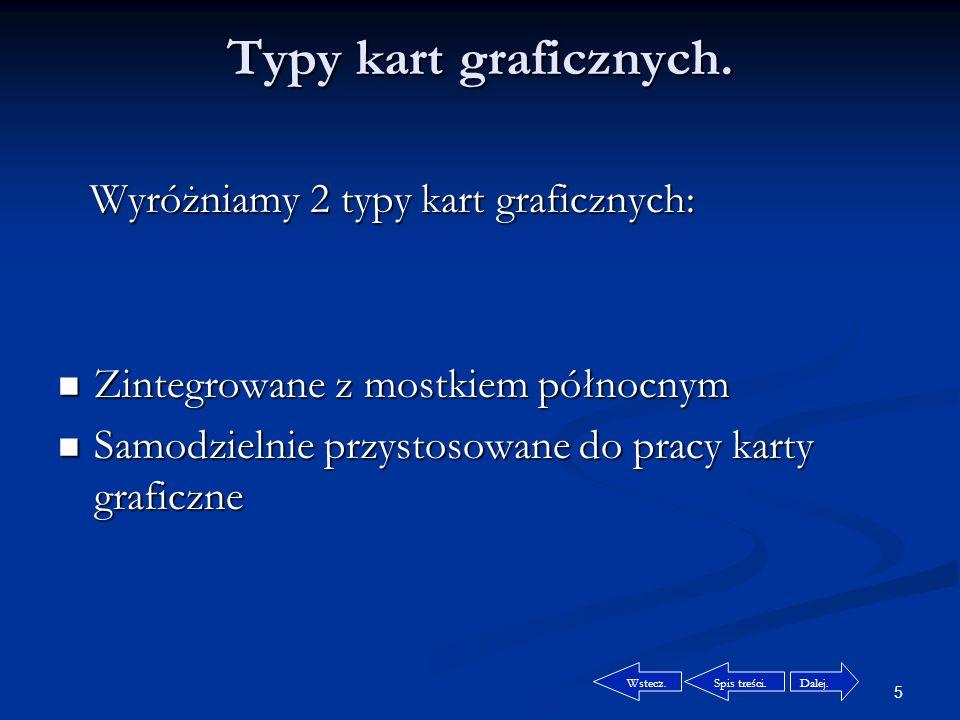5 Typy kart graficznych.