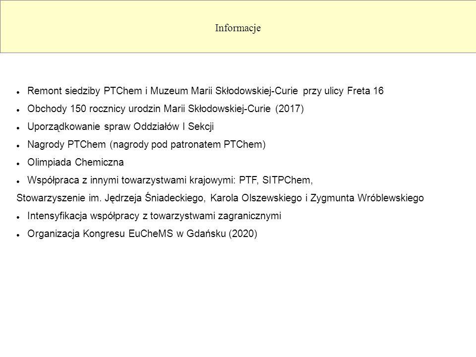 Informacje Remont siedziby PTChem i Muzeum Marii Skłodowskiej-Curie przy ulicy Freta 16 Obchody 150 rocznicy urodzin Marii Skłodowskiej-Curie (2017) U
