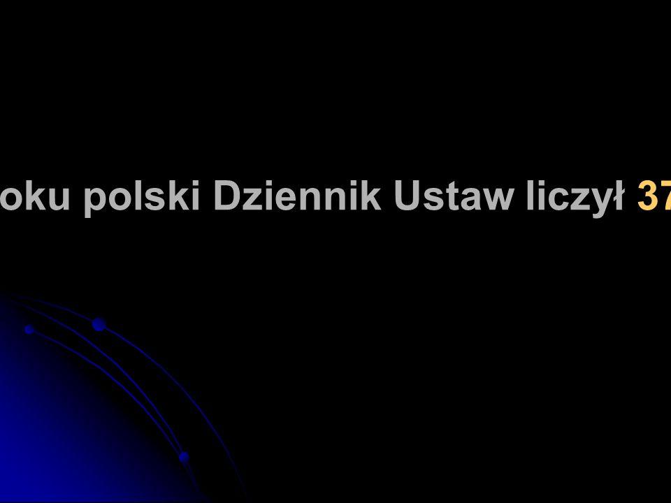W 1995 roku polski Dziennik Ustaw liczył 3784 stron.