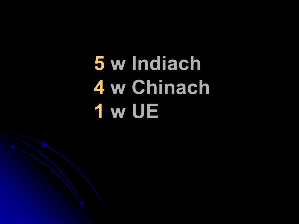 5 w Indiach 4 w Chinach 1 w UE