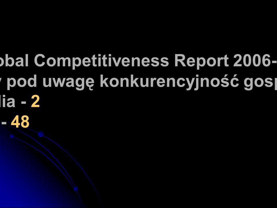 The Global Competitiveness Report 2006-2007 biorący pod uwagę konkurencyjność gospodarki: Finlandia - 2 Polska - 48