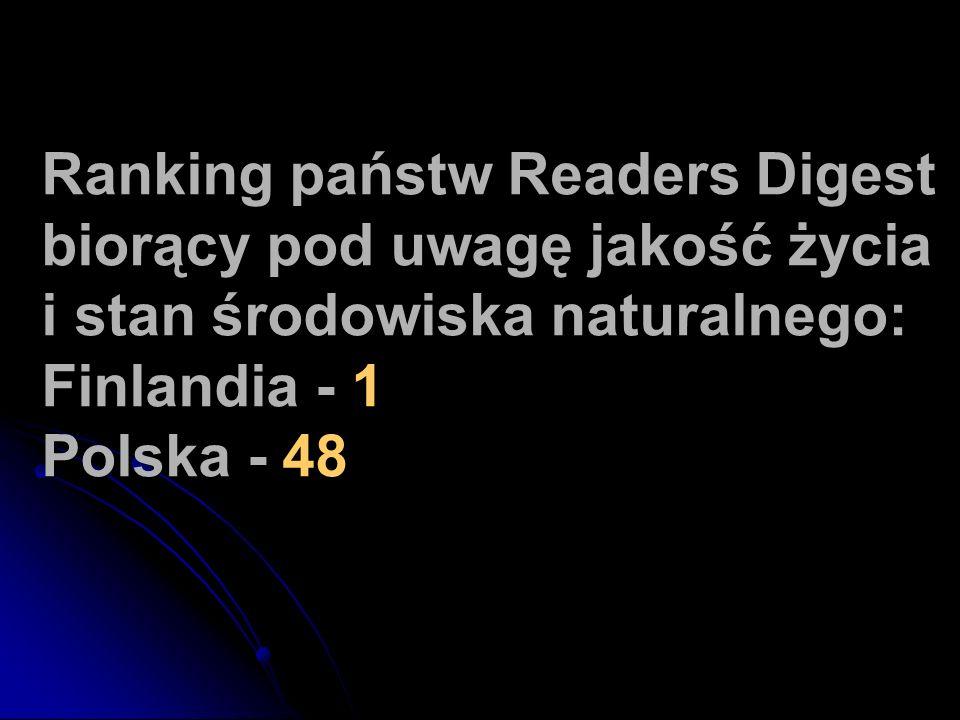 Ranking państw Readers Digest biorący pod uwagę jakość życia i stan środowiska naturalnego: Finlandia - 1 Polska - 48