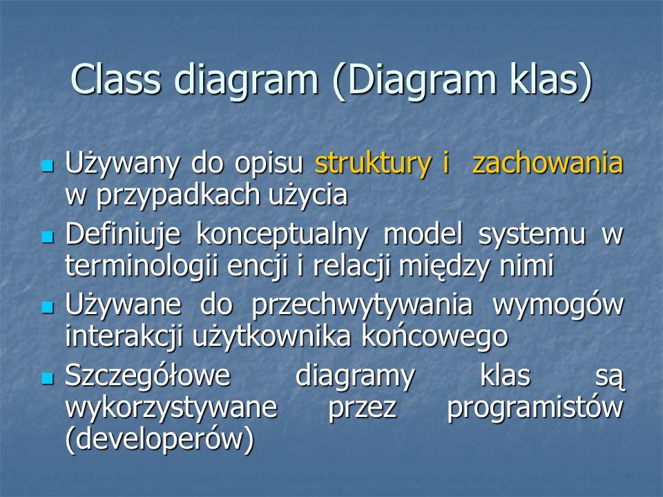 Class diagram (Diagram klas) Używany do opisu struktury i zachowania w przypadkach użycia Używany do opisu struktury i zachowania w przypadkach użycia Definiuje konceptualny model systemu w terminologii encji i relacji między nimi Definiuje konceptualny model systemu w terminologii encji i relacji między nimi Używane do przechwytywania wymogów interakcji użytkownika końcowego Używane do przechwytywania wymogów interakcji użytkownika końcowego Szczegółowe diagramy klas są wykorzystywane przez programistów (developerów) Szczegółowe diagramy klas są wykorzystywane przez programistów (developerów)