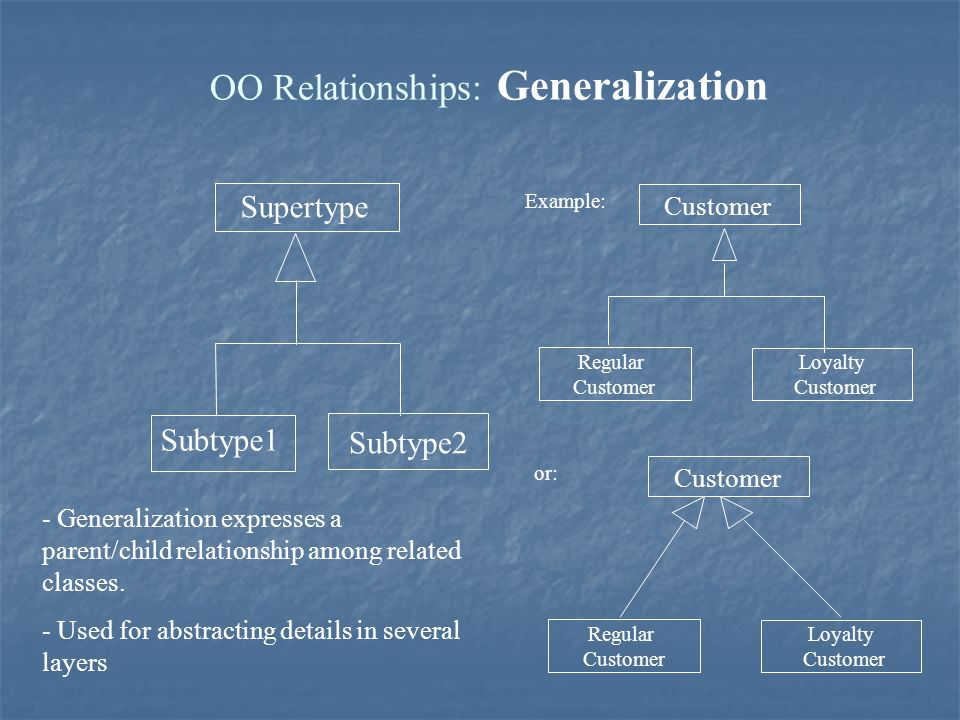 Subtype2 Supertype Subtype1 OO Relationships: Generalization - Generalization expresses a parent/child relationship among related classes. - Used for
