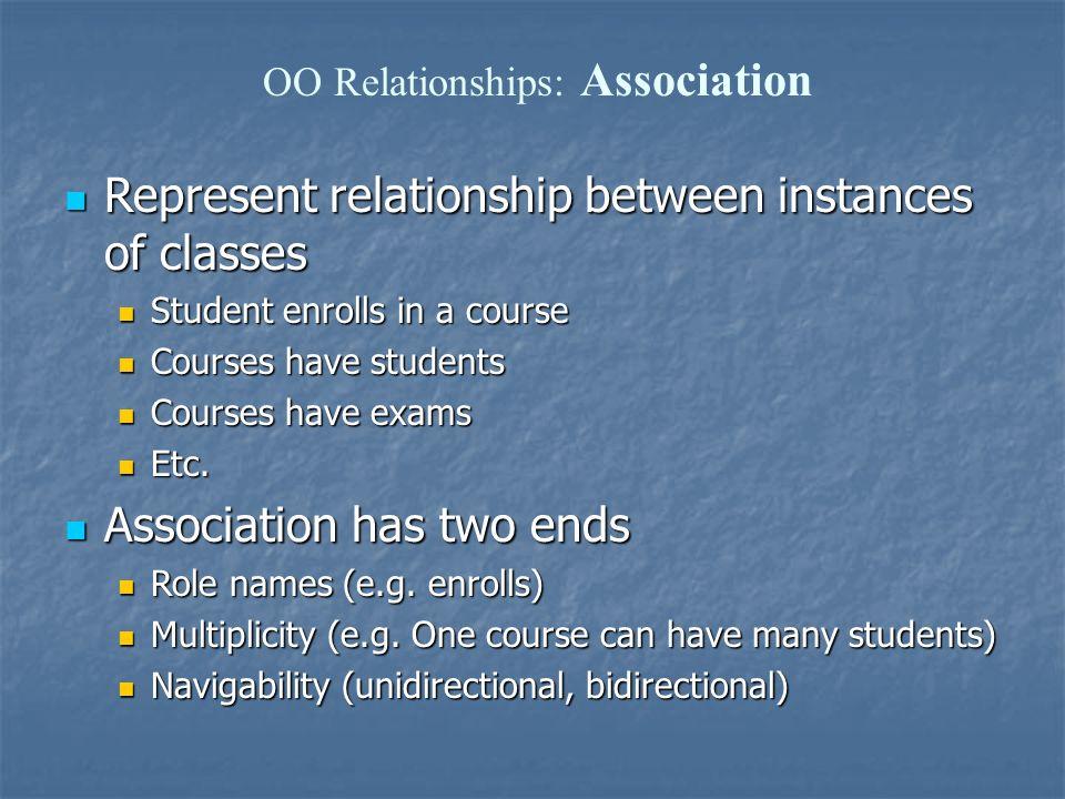 Represent relationship between instances of classes Represent relationship between instances of classes Student enrolls in a course Student enrolls in a course Courses have students Courses have students Courses have exams Courses have exams Etc.