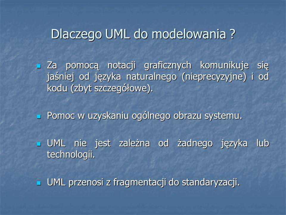 Dlaczego UML do modelowania .