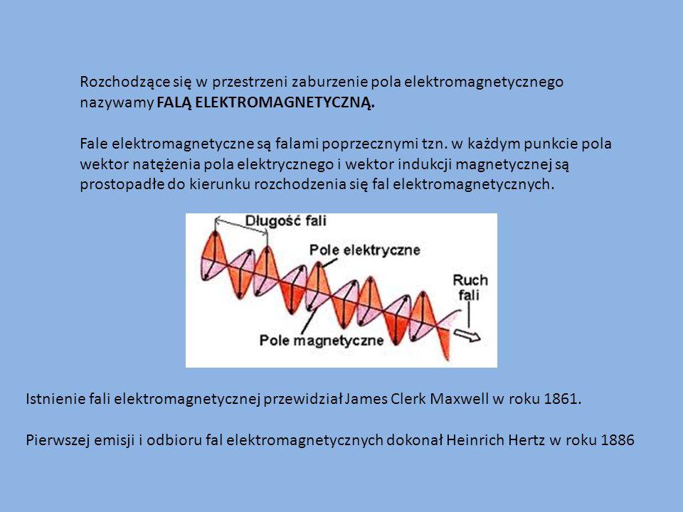 Rozchodzące się w przestrzeni zaburzenie pola elektromagnetycznego nazywamy FALĄ ELEKTROMAGNETYCZNĄ. Fale elektromagnetyczne są falami poprzecznymi tz
