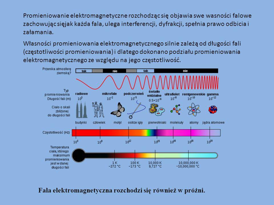 Promieniowanie elektromagnetyczne rozchodząc się objawia swe wasności falowe zachowując sięjak każda fala, ulega interferencji, dyfrakcji, spełnia pra